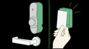 入退室管理システム(ICカード)